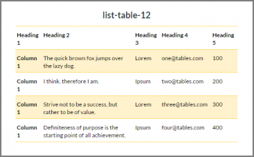 list-table-12