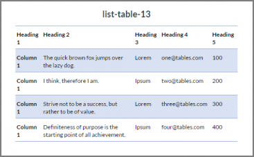 list-table-13