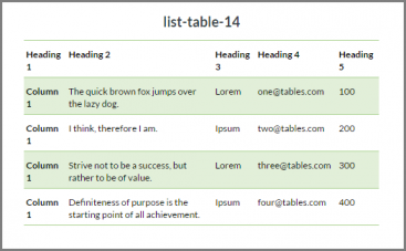 list-table-14