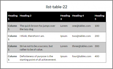 list-table-22